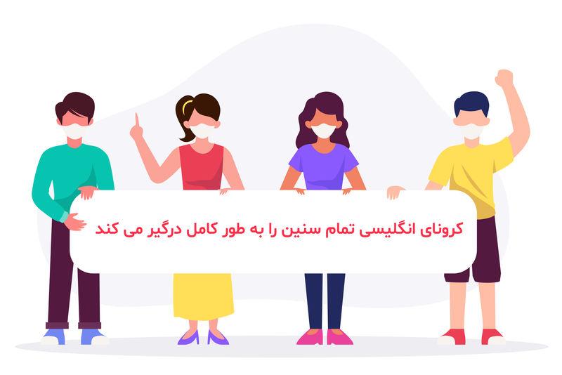 رده سنی ابتلاع به کرونای انگلیسی