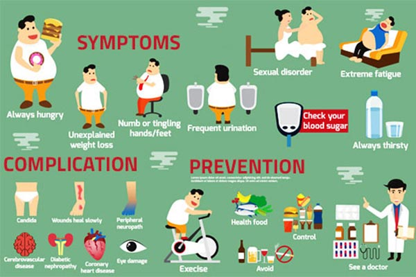 راه های پیشگیری از دیابت